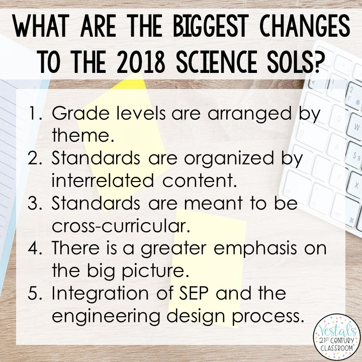 biggest-changes-to-the-revised-sols