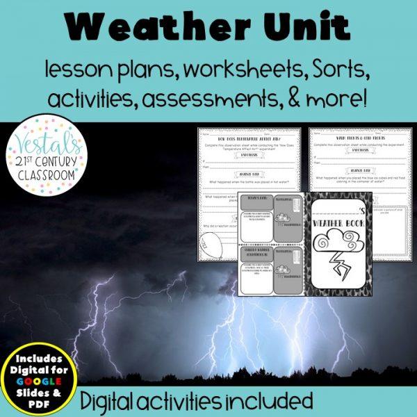 weather-unit