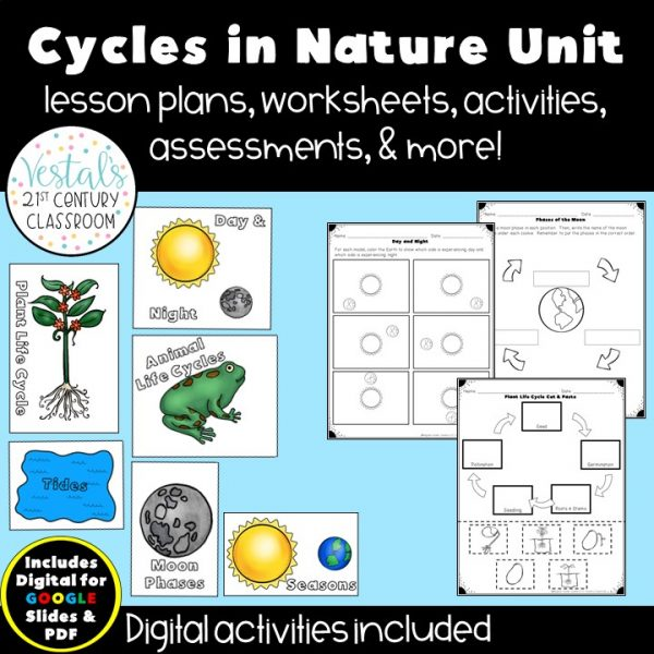 cycles-in-nature-unit