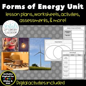 forms-of-energy