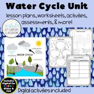water-cycle-unit