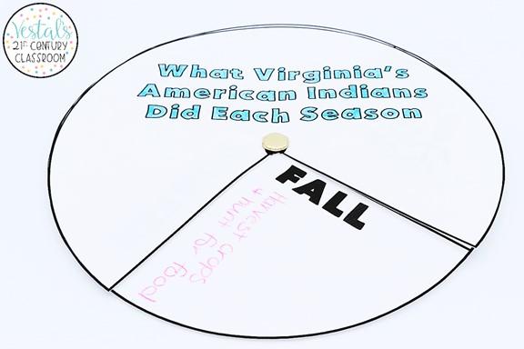 virginia-studies-lesson-plan